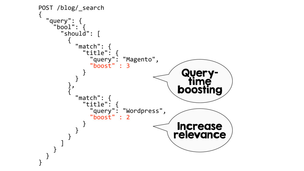 "POST /blog/_search { ""query"": { ""bool"": { ""shou..."