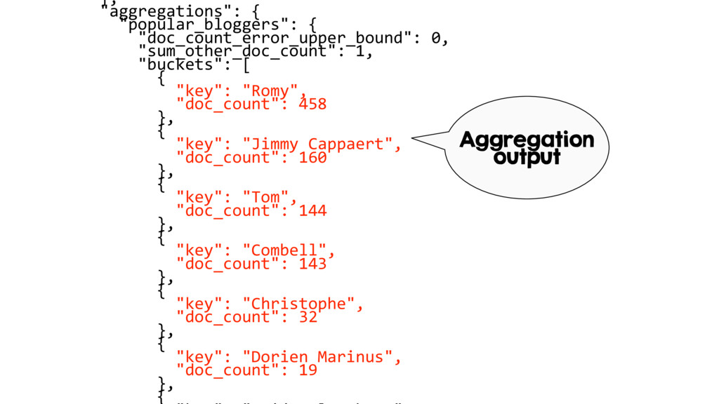 "}, ""aggregations"": { ""popular_bloggers"": { ""doc..."