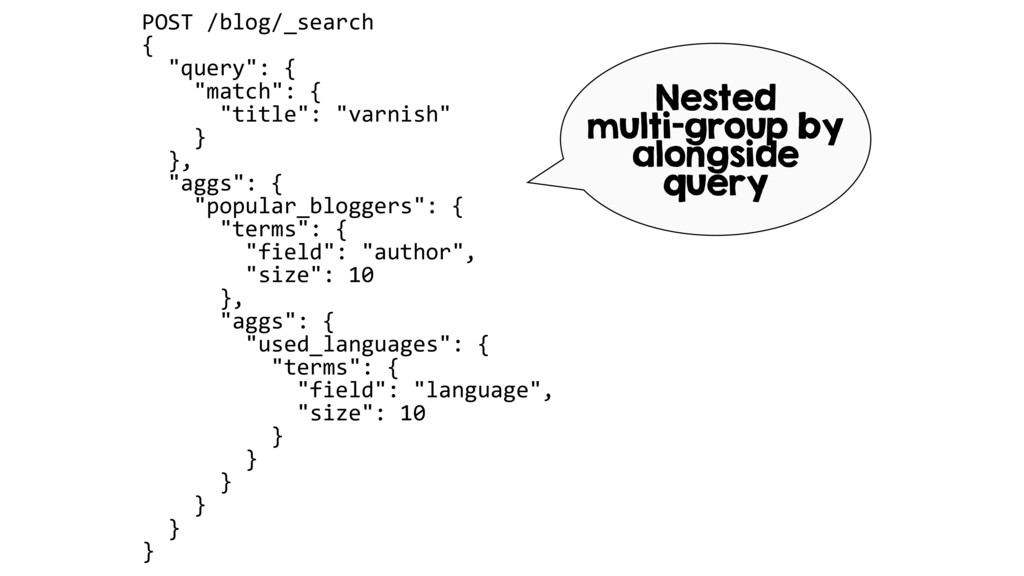 """POST /blog/_search { """"query"""": { """"match"""": { """"tit..."""