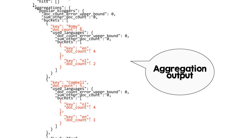 """hits"": [] }, ""aggregations"": { ""popular_blogge..."
