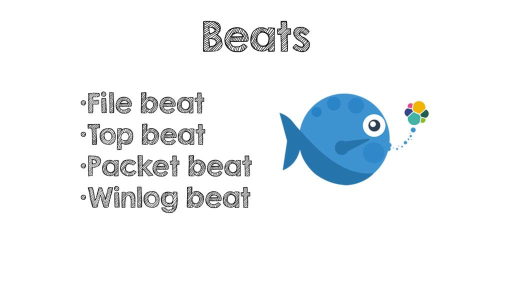 Beats •File beat •Top beat •Packet beat •Winlog...