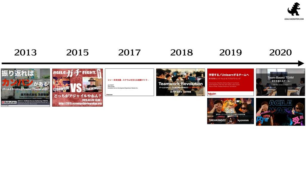 2013 2015 2017 2018 2019 2020