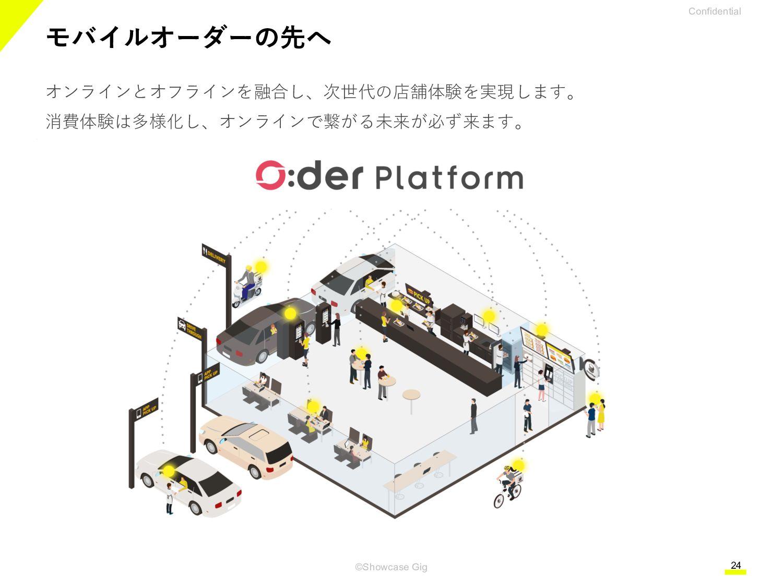 TEAM 03 チーム・職場環境