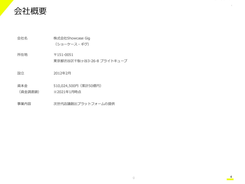 4 ©Showcase Gig 会社概要 会社名 株式会社Showcase Gig (ショーケ...