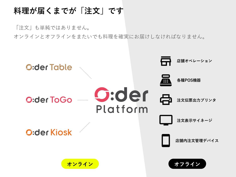 MEDIA 04 広報・メディア