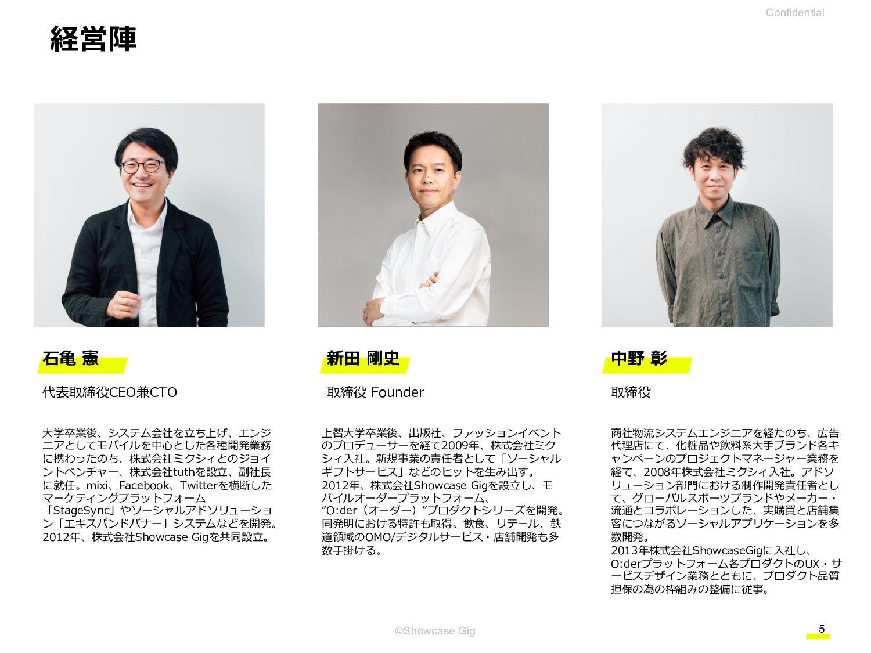 5 ©Showcase Gig VISION MISSION 日常の消費に溶け込むテクノロジー...