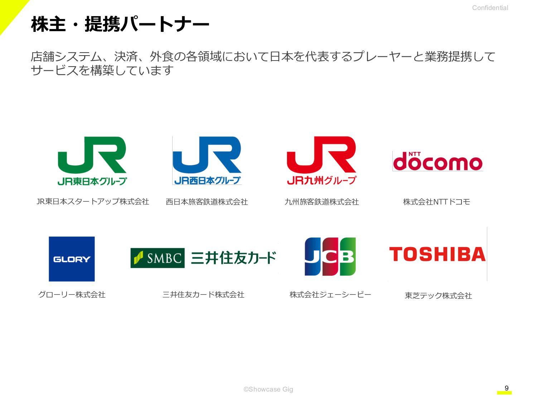 BUSINESS OVERVIEW 02 事業概要