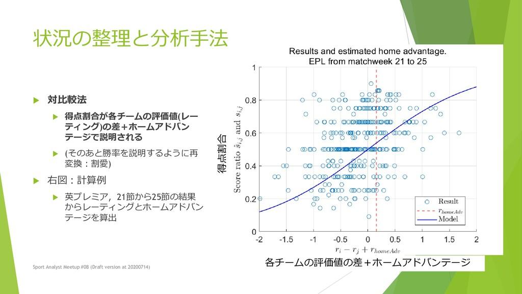  対比較法  得点割合が各チームの評価値(レー ティング)の差+ホームアドバン テージで説...