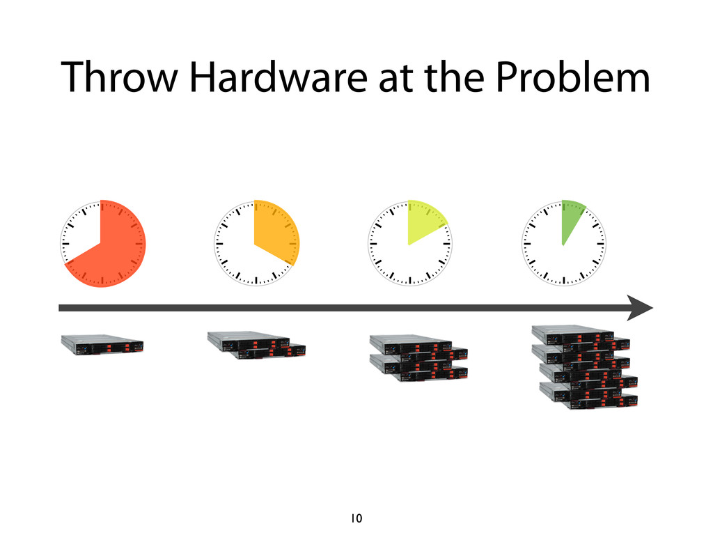 Throw Hardware at the Problem 10