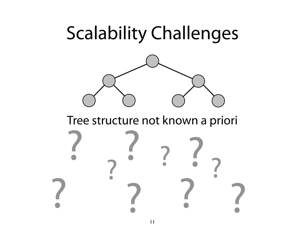 Scalability Challenges Tree structure not known...