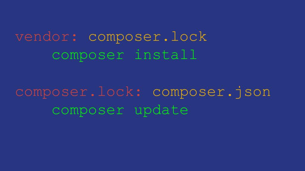 vendor: composer.lock composer install composer...