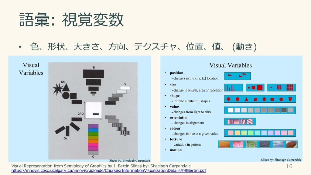 語彙: 視覚変数 • 色、形状、大きさ、方向、テクスチャ、位置、値、 (動き) 16 Visu...