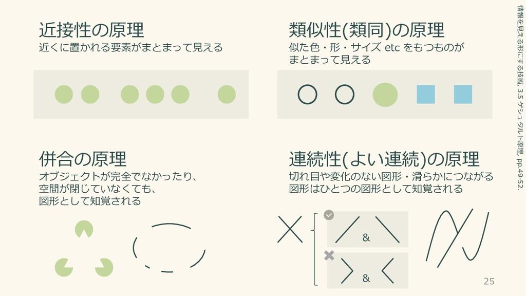 & 近接性の原理 近くに置かれる要素がまとまって見える 類似性(類同)の原理 似た色・形・サイ...