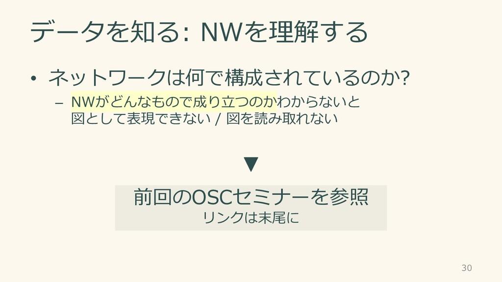 データを知る: NWを理解する • ネットワークは何で構成されているのか? – NWがどんなも...