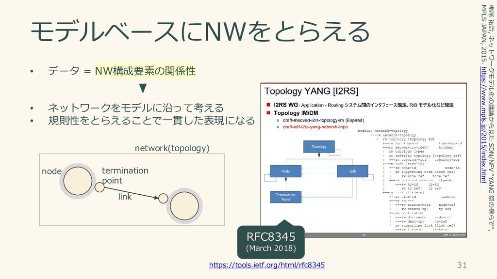 モデルベースにNWをとらえる • データ = NW構成要素の関係性 • ネットワークをモデルに...