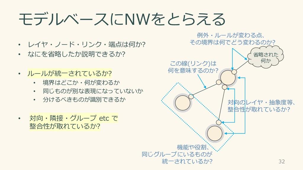 モデルベースにNWをとらえる • レイヤ・ノード・リンク・端点は何か? • なにを省略したか説...