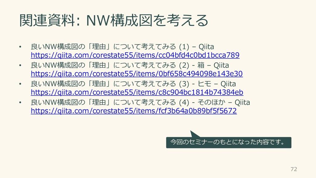 関連資料: NW構成図を考える • 良いNW構成図の「理由」について考えてみる (1) – Q...