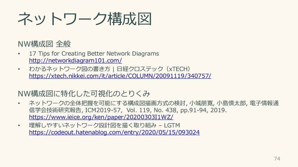 ネットワーク構成図 NW構成図 全般 • 17 Tips for Creating Bette...
