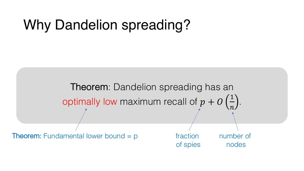 Theorem: Dandelion spreading has an optimally l...