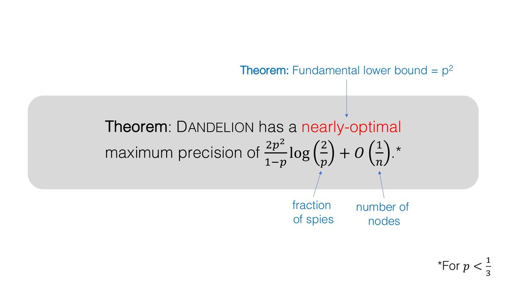 Theorem: DANDELION has a nearly-optimal maximum...