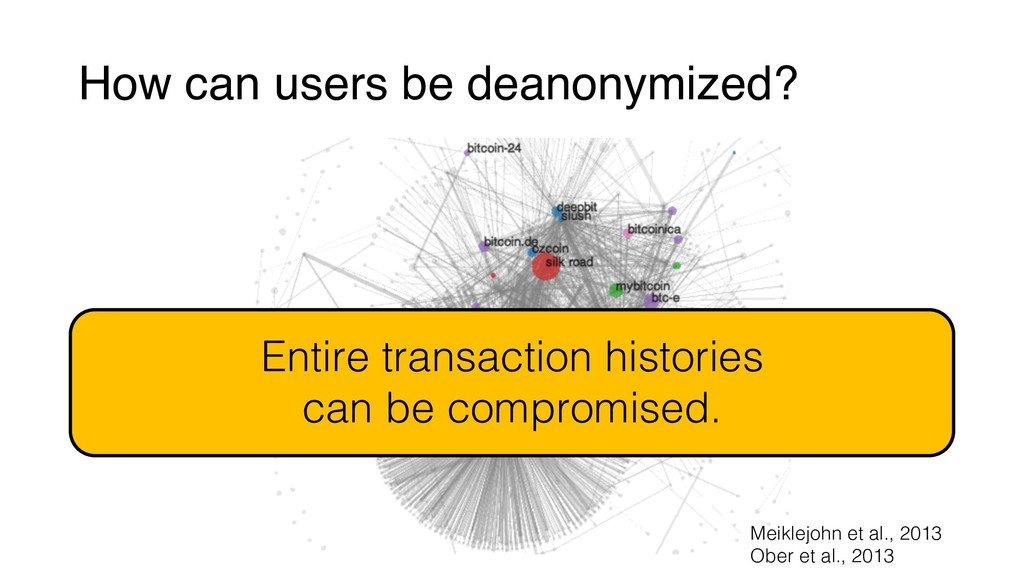 How can users be deanonymized? Blockchain Meikl...