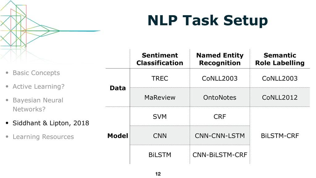 NLP Task Setup 12 • Basic Concepts • Active Lea...