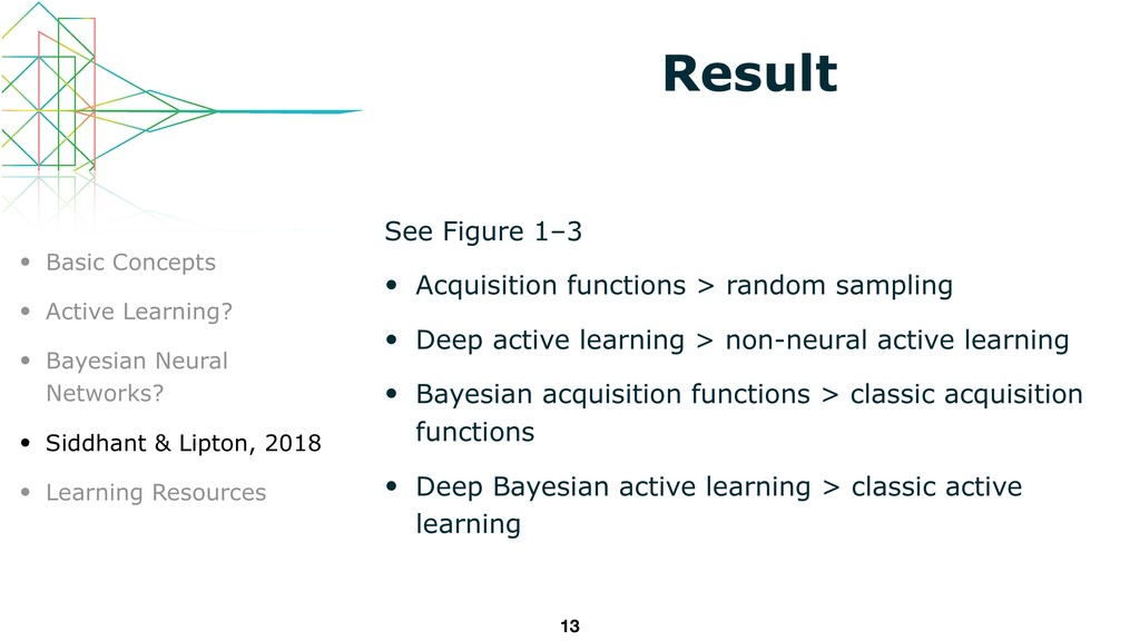 Result See Figure 1–3 • Acquisition functions >...