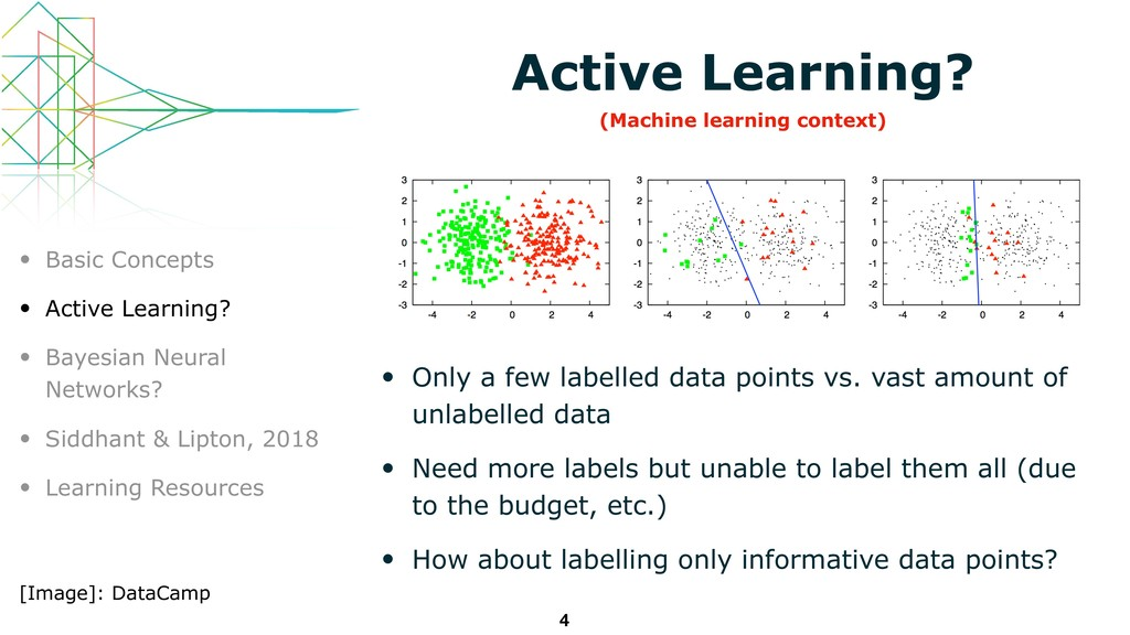 Active Learning? • Only a few labelled data poi...