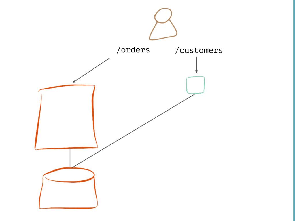 /orders /customers