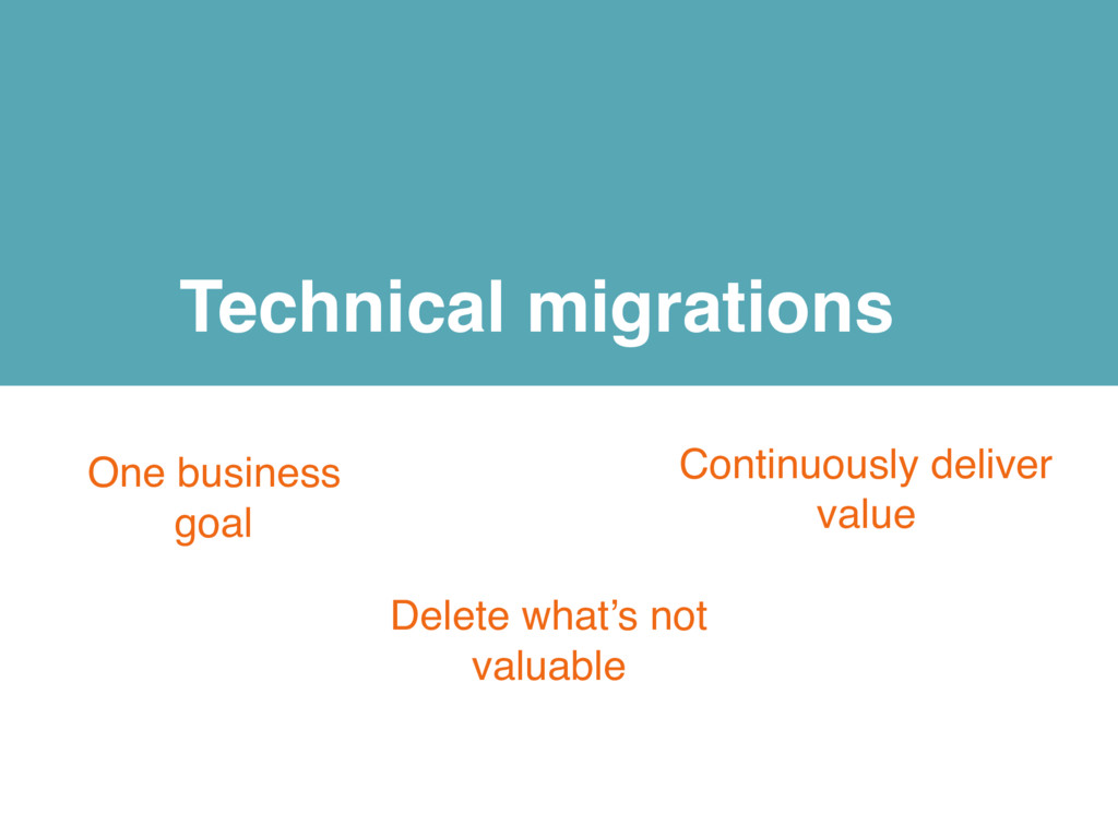 Technical migrations Continuously deliver value...