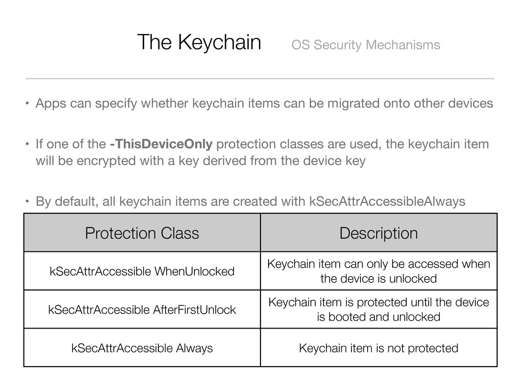 The Keychain OS Security Mechanisms • Apps can ...