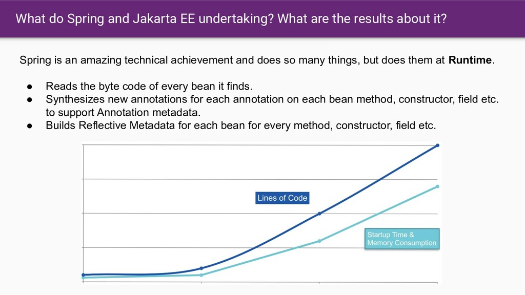 What do Spring and Jakarta EE undertaking? What...