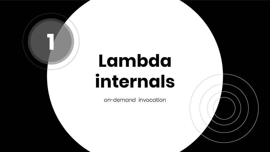 Lambda internals on-demand invocation 1