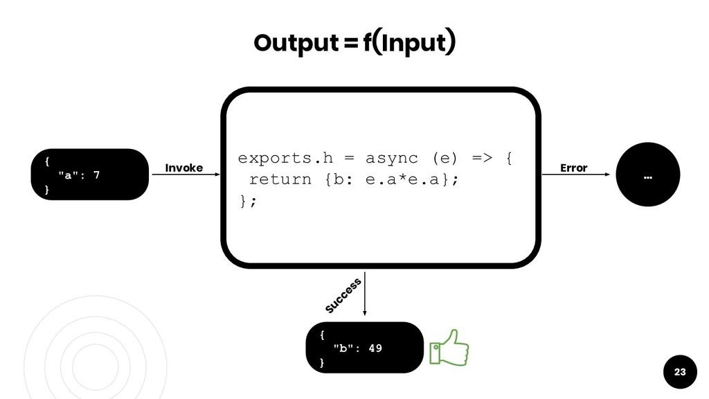 23 Error Success Output = f(Input) Invoke ... {...