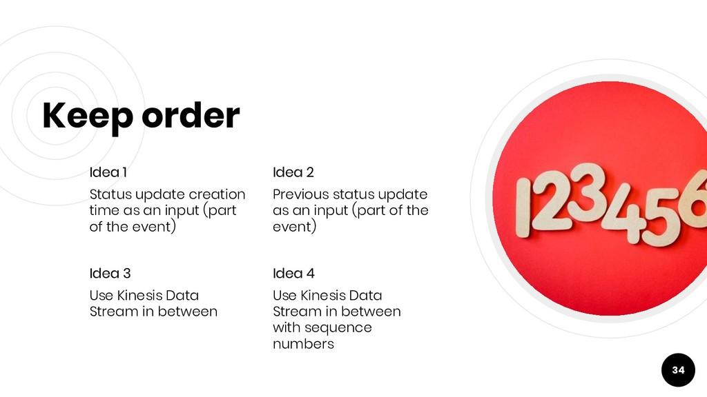Idea 1 Status update creation time as an input ...