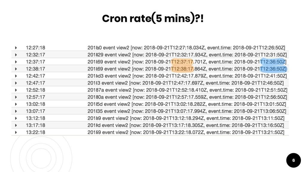 6 Cron rate(5 mins)?!