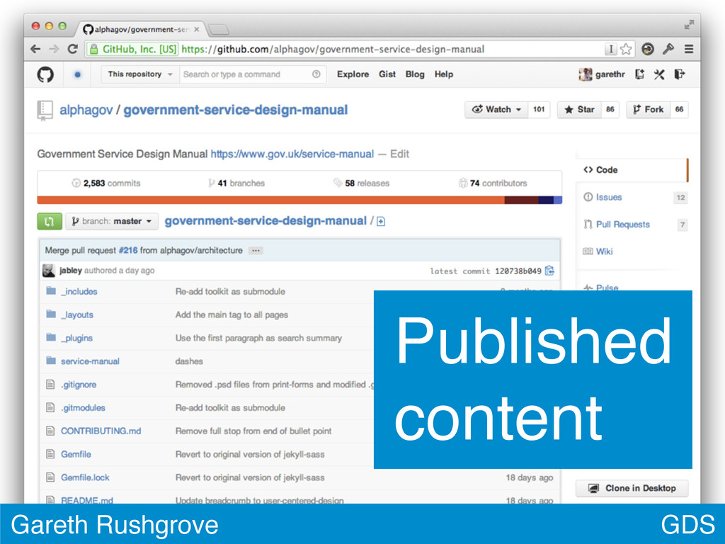 GDS Gareth Rushgrove Published content