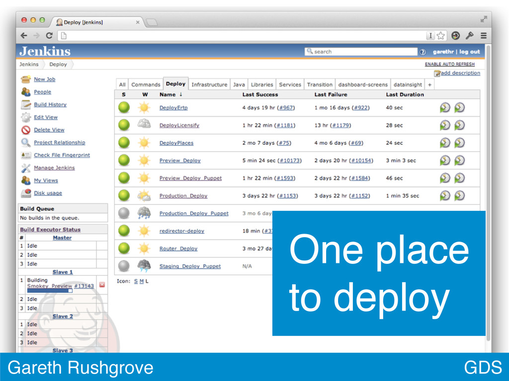 GDS Gareth Rushgrove One place to deploy