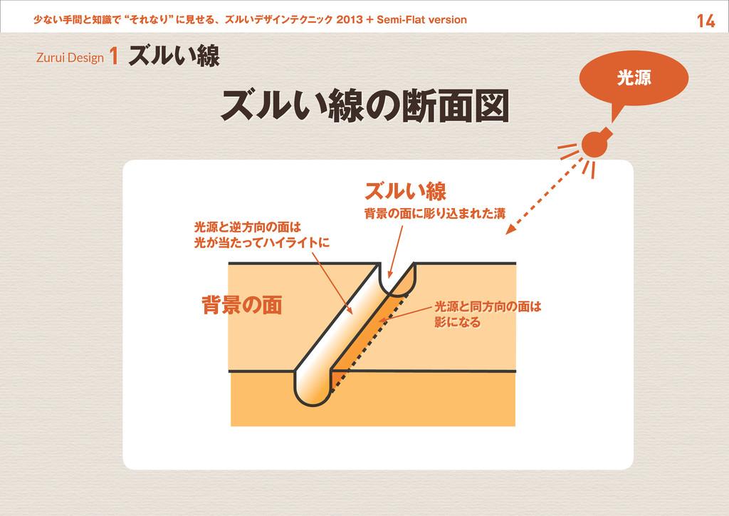 """14 少ない手間と知識で""""それなり"""" に見せる、ズルいデザインテクニック 2013 + Sem..."""