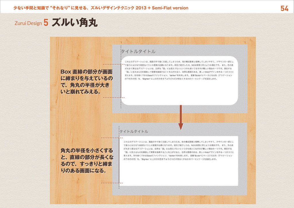 """54 少ない手間と知識で""""それなり"""" に見せる、ズルいデザインテクニック 2013 + Sem..."""