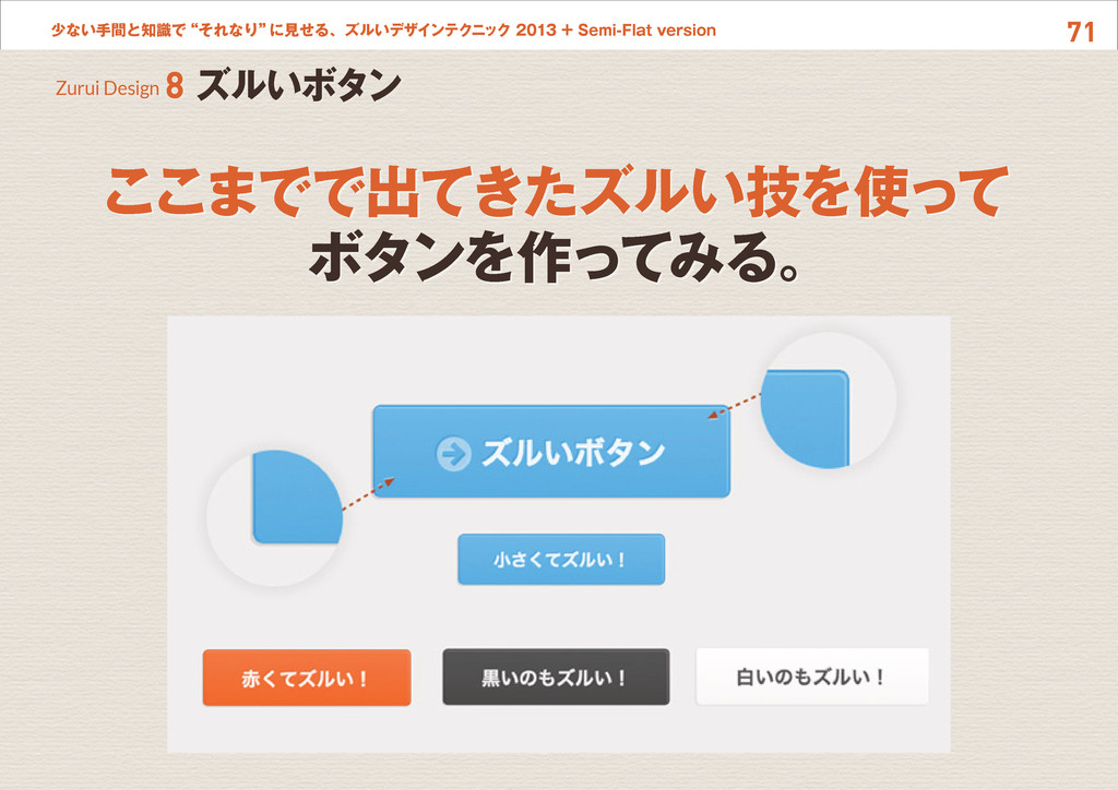 """71 少ない手間と知識で""""それなり"""" に見せる、ズルいデザインテクニック 2013 + Sem..."""