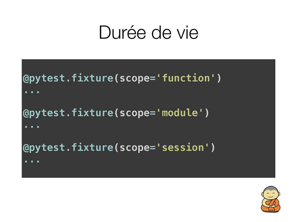 Durée de vie @pytest.fixture(scope='function') ...