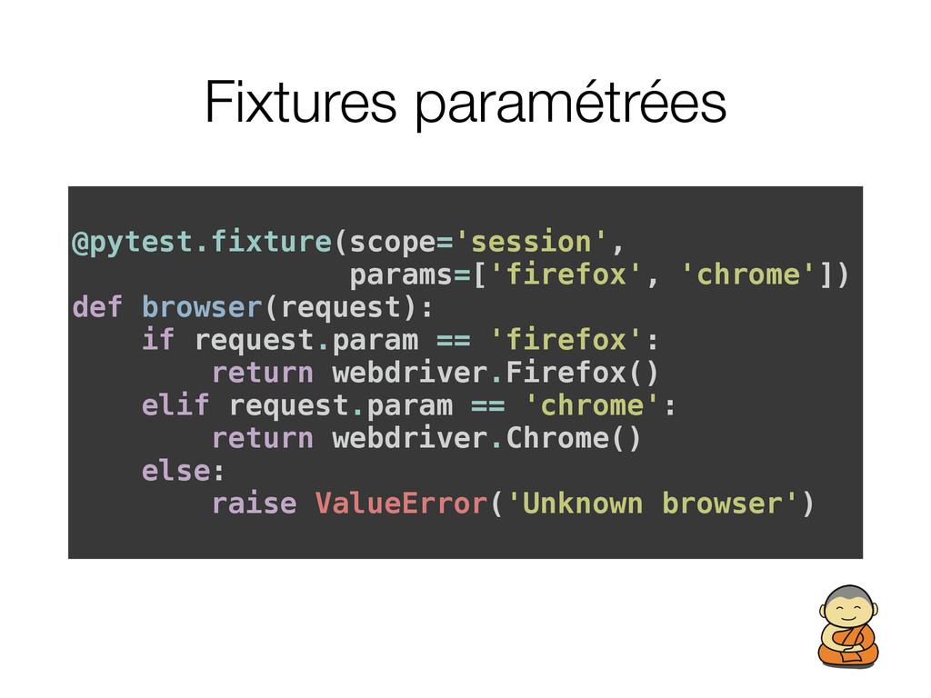 Fixtures paramétrées @pytest.fixture(scope='ses...