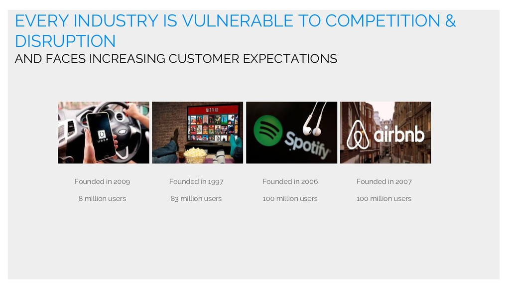 EVERY INDUSTRY IS VULNERABLE TO COMPETITION & D...