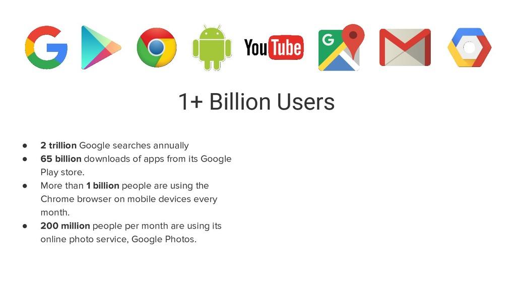 1+ Billion Users ● 2 trillion Google searches a...