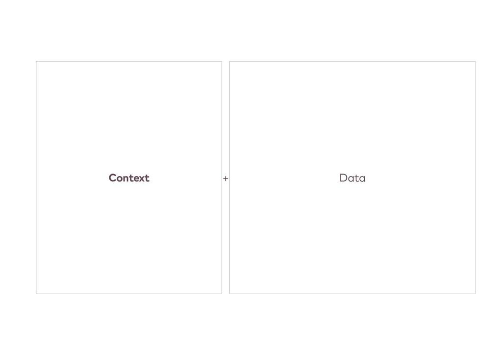 Context Data +