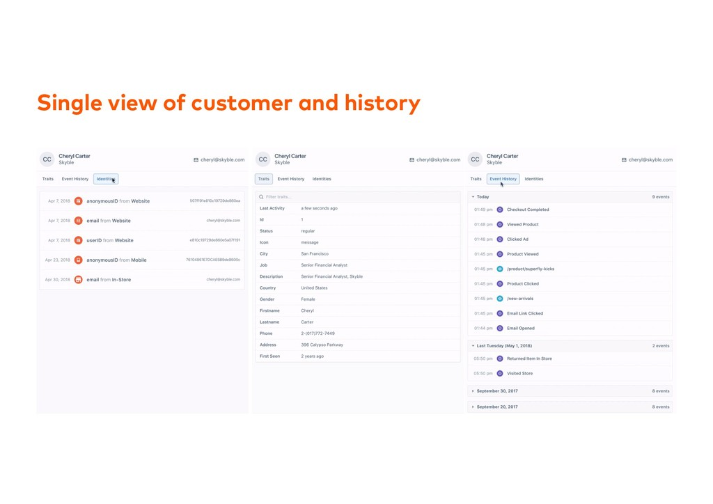 Single view of customer and history