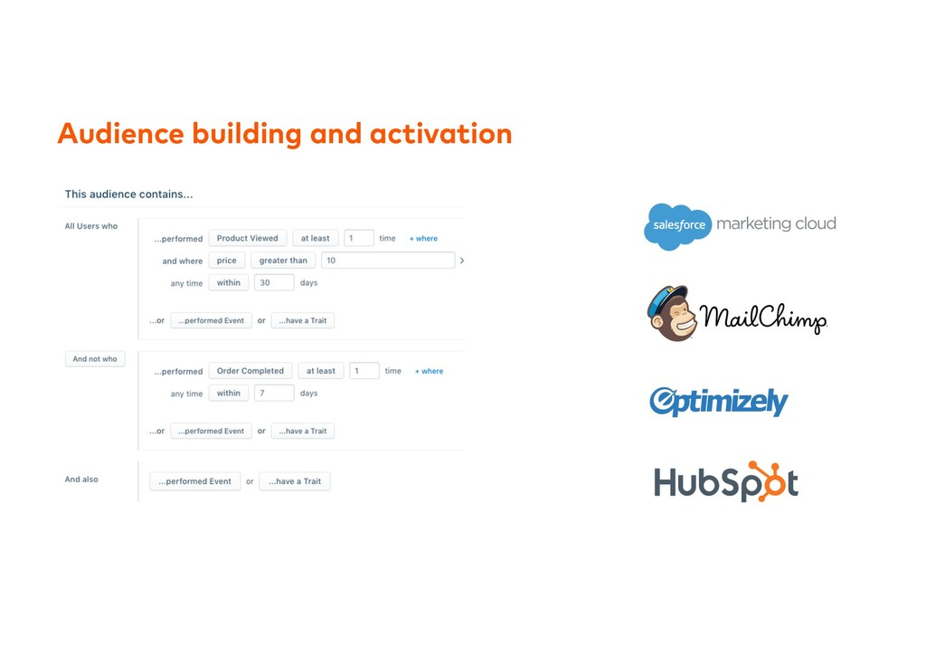 Audience building and activation