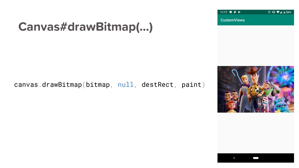Canvas#drawBitmap(…) canvas.drawBitmap(bitmap, ...