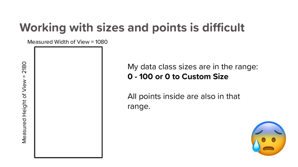 Working with sizes and points is difficult Meas...